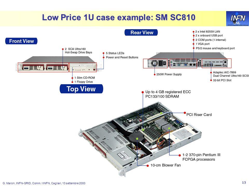 LNL G. Maron, INFN-GRID, Comm. I INFN, Cagliari, 13 settembre 2000 15 Low Price 1U case example: SM SC810 Low Price 1U case example: SM SC810