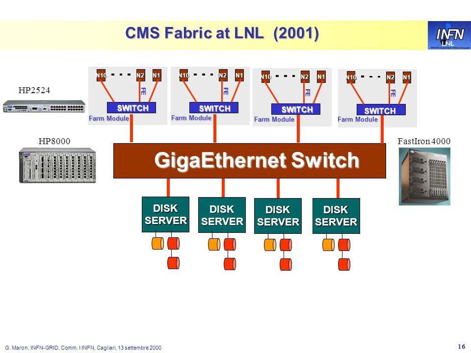 LNL G. Maron, INFN-GRID, Comm. I INFN, Cagliari, 13 settembre 2000 16 CMS Fabric at LNL (2001) N1 N10 FE N2 Farm Module N1 N10 FE N2 N1 N10 FE N2 N1 N