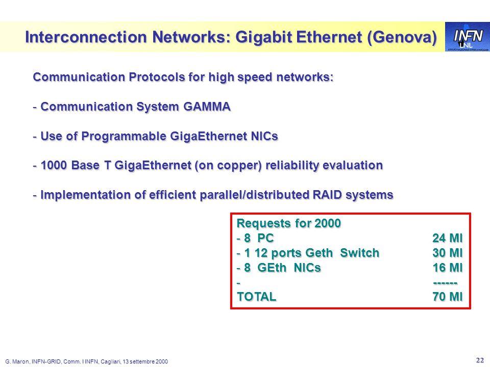 LNL G. Maron, INFN-GRID, Comm. I INFN, Cagliari, 13 settembre 2000 22 Interconnection Networks: Gigabit Ethernet (Genova) Communication Protocols for