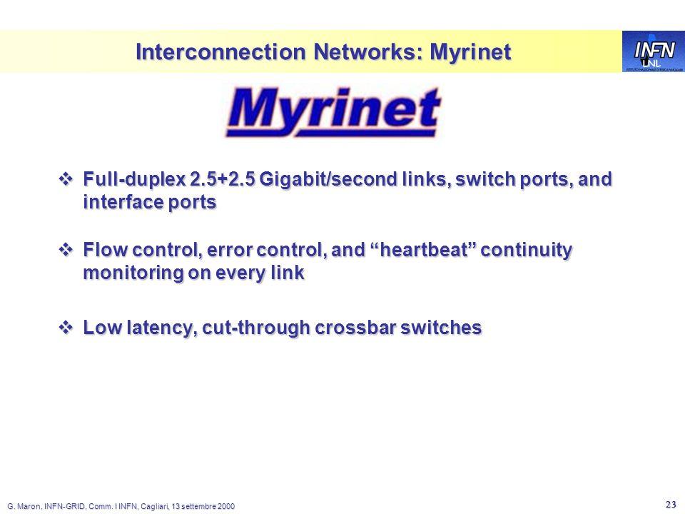 LNL G. Maron, INFN-GRID, Comm. I INFN, Cagliari, 13 settembre 2000 23 Interconnection Networks: Myrinet Full-duplex 2.5+2.5 Gigabit/second links, swit