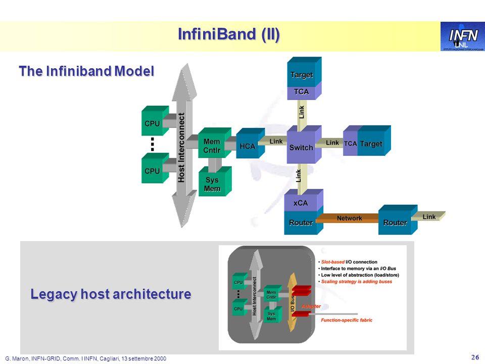LNL G. Maron, INFN-GRID, Comm. I INFN, Cagliari, 13 settembre 2000 26 InfiniBand (II) Legacy host architecture The Infiniband Model