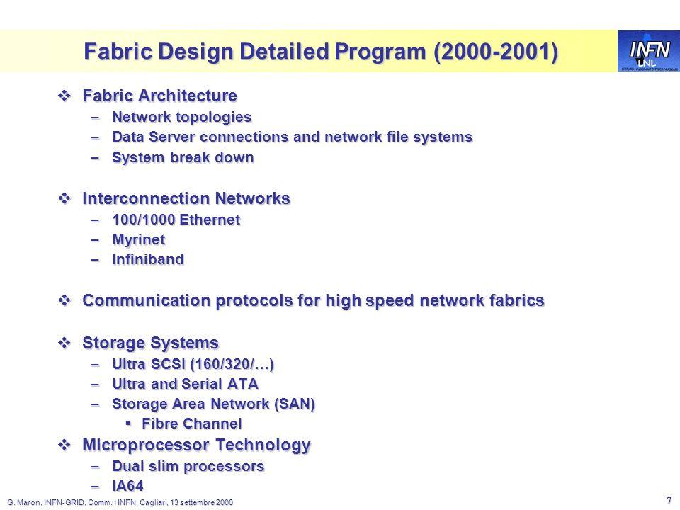 LNL G. Maron, INFN-GRID, Comm. I INFN, Cagliari, 13 settembre 2000 7 Fabric Design Detailed Program (2000-2001) Fabric Architecture Fabric Architectur