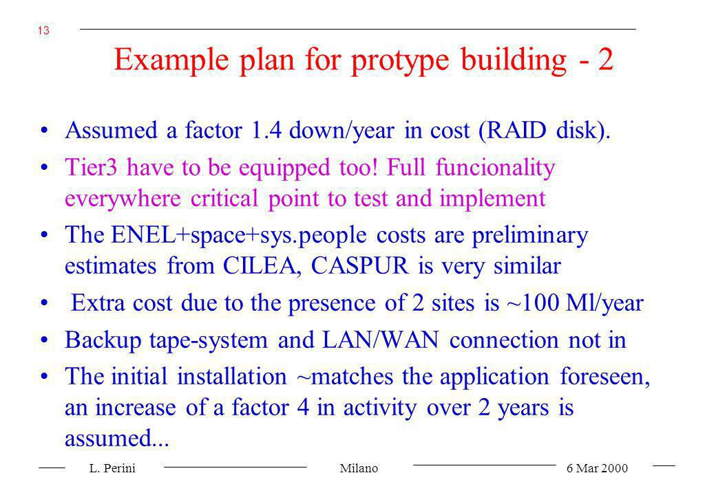L. Perini Milano 6 Mar 2000 13 Example plan for protype building - 2 Assumed a factor 1.4 down/year in cost (RAID disk). Tier3 have to be equipped too