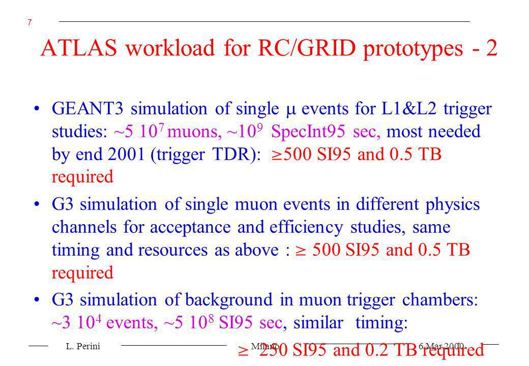 L. Perini Milano 6 Mar 2000 7 ATLAS workload for RC/GRID prototypes - 2 GEANT3 simulation of single events for L1&L2 trigger studies: ~5 10 7 muons, ~