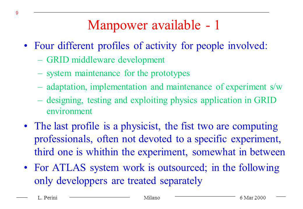 L. Perini Milano 6 Mar 2000 9 Manpower available - 1 Four different profiles of activity for people involved: –GRID middleware development –system mai