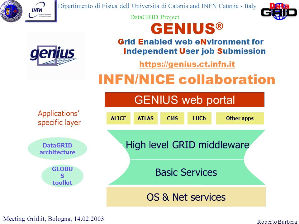 Roberto Barbera GENIUS ® (Grid Enabled web eNvironment for site Independent User job Submission) [https://genius.ct.infn.it] INFN/NICE collaborationht