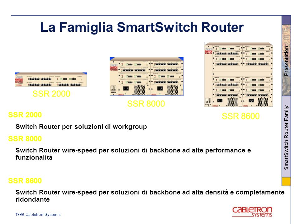 1999 Cabletron Systems SmartSwitch Router Family Presentation SmartSwitch Router 2000 Alta Densità di Porte – 24 porte 10/100 Base-TX più due porte 1000 Base-SX – 16 porte 10/100 Base-TX plus due slot di espansione – Modulo 8 porte 10/100 Base-TX o FX – Modulo 2 porte 1000 Base-SX o LX – Modulo 1 porta 70 km Gigabit Ethernet – Modulo 2 o 4 porte WAN PPP e Frame Relay Caratteristiche –Gigabit Connectivity –Wire-Speed Layer 2/3/4 switching –8.0 Gbps switching fabric –6 Million pps of switching and/or routing performance –alimentazione ridondante New New