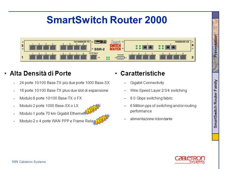 1999 Cabletron Systems SmartSwitch Router Family Presentation SmartSwitch Router 2000 Alta Densità di Porte – 24 porte 10/100 Base-TX più due porte 10