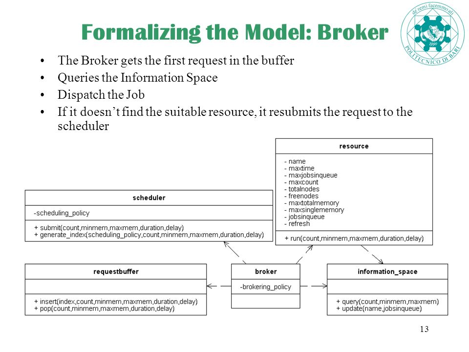 13 Formalizing the Model: Broker The Broker gets the first request in the buffer Queries the Information Space Dispatch the Job If it doesnt find the suitable resource, it resubmits the request to the scheduler