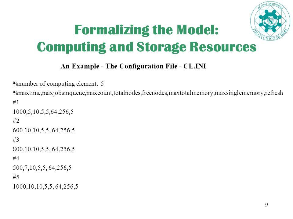 20 Next Step to consider the HEP computing model (Ex.