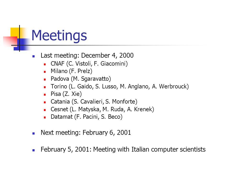 Meetings Last meeting: December 4, 2000 CNAF (C. Vistoli, F. Giacomini) Milano (F. Prelz) Padova (M. Sgaravatto) Torino (L. Gaido, S. Lusso, M. Anglan