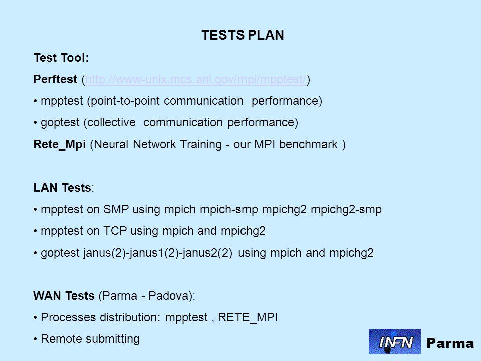 LAN point to point comm.: roundtrip throughput