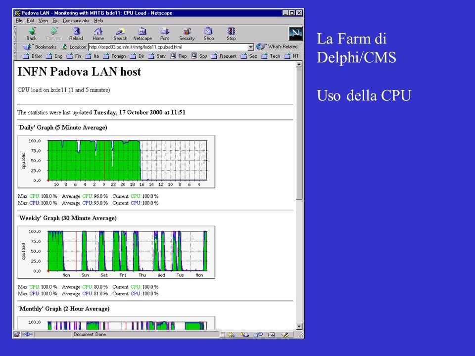 18 Ottobre 2000 CNAFMichele Michelotto La Farm di Delphi/CMS Uso della CPU