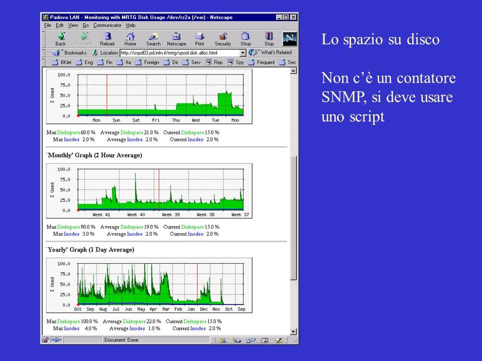 18 Ottobre 2000 CNAFMichele Michelotto Lo spazio su disco Non cè un contatore SNMP, si deve usare uno script