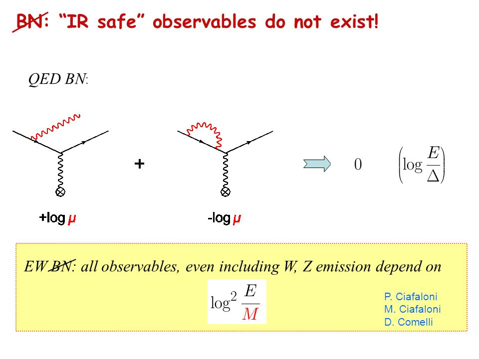 BN: IR safe observables do not exist.