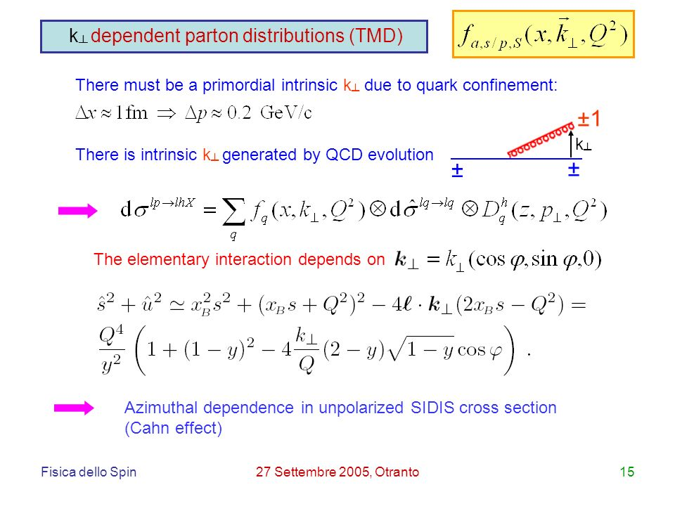 Fisica dello Spin27 Settembre 2005, Otranto15 There must be a primordial intrinsic k due to quark confinement: There is intrinsic k generated by QCD evolution ±1 ± ± k k dependent parton distributions (TMD) The elementary interaction depends on Azimuthal dependence in unpolarized SIDIS cross section (Cahn effect)