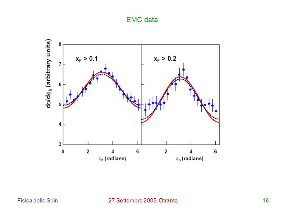 Fisica dello Spin27 Settembre 2005, Otranto16 EMC data