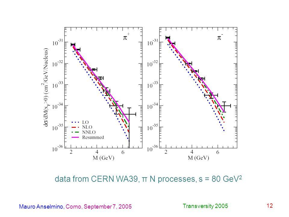Mauro Anselmino, Como, September 7, 2005 Transversity 2005 12 data from CERN WA39, π N processes, s = 80 GeV 2
