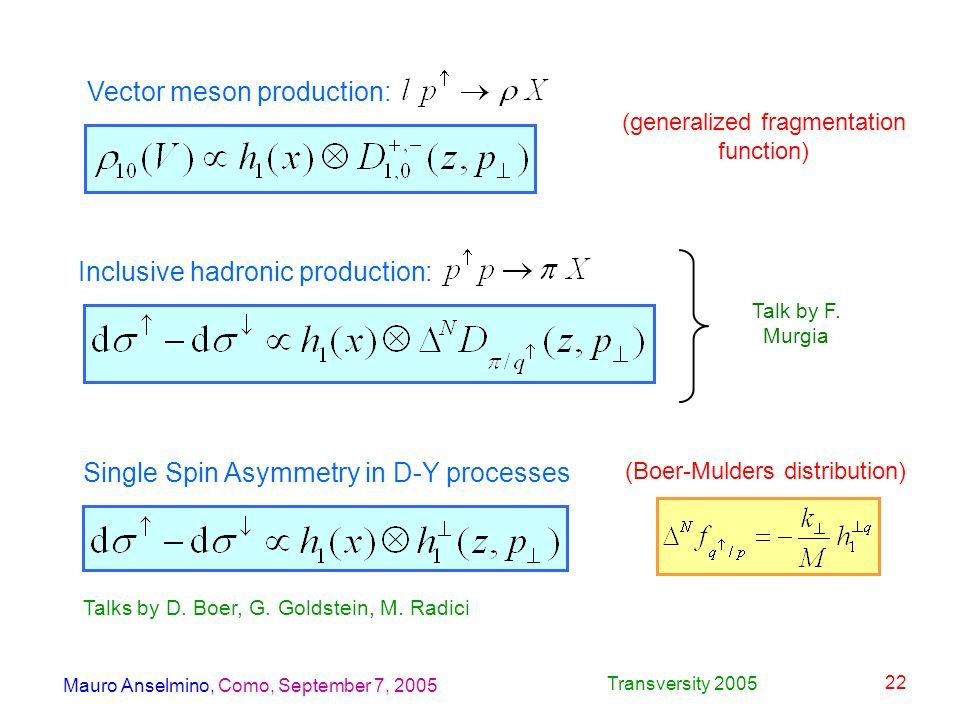 Mauro Anselmino, Como, September 7, 2005 Transversity 2005 22 Vector meson production: (generalized fragmentation function) Inclusive hadronic production: Single Spin Asymmetry in D-Y processes (Boer-Mulders distribution) Talk by F.