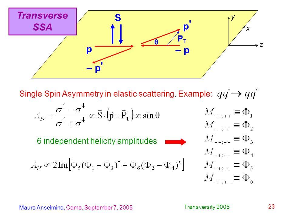 Mauro Anselmino, Como, September 7, 2005 Transversity 2005 23 S p p'p' – p PTPT θ – p ' Single Spin Asymmetry in elastic scattering. Example: 6 indepe