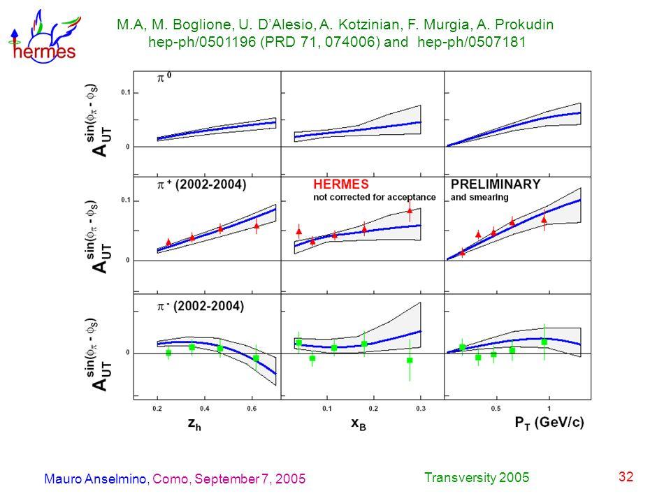 Mauro Anselmino, Como, September 7, 2005 Transversity 2005 32 M.A, M. Boglione, U. DAlesio, A. Kotzinian, F. Murgia, A. Prokudin hep-ph/0501196 (PRD 7