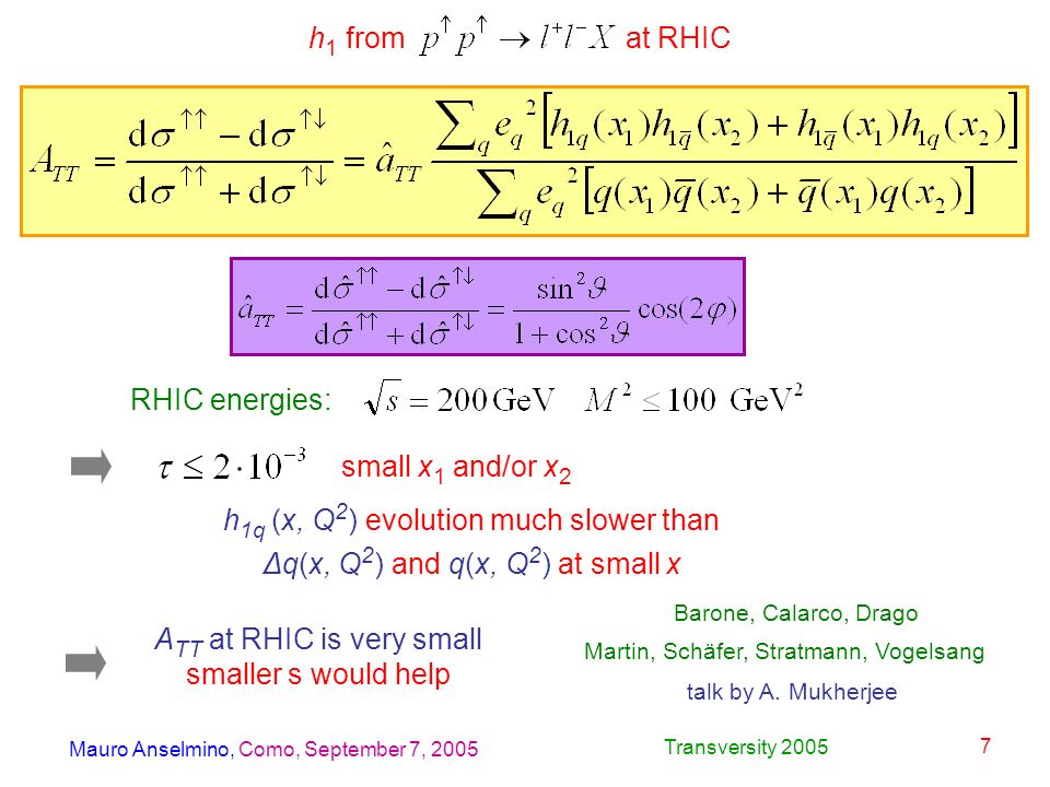Mauro Anselmino, Como, September 7, 2005 Transversity 2005 7 h 1 from RHIC energies: small x 1 and/or x 2 h 1q (x, Q 2 ) evolution much slower than Δq(x, Q 2 ) and q(x, Q 2 ) at small x A TT at RHIC is very small smaller s would help Martin, Schäfer, Stratmann, Vogelsang Barone, Calarco, Drago at RHIC talk by A.