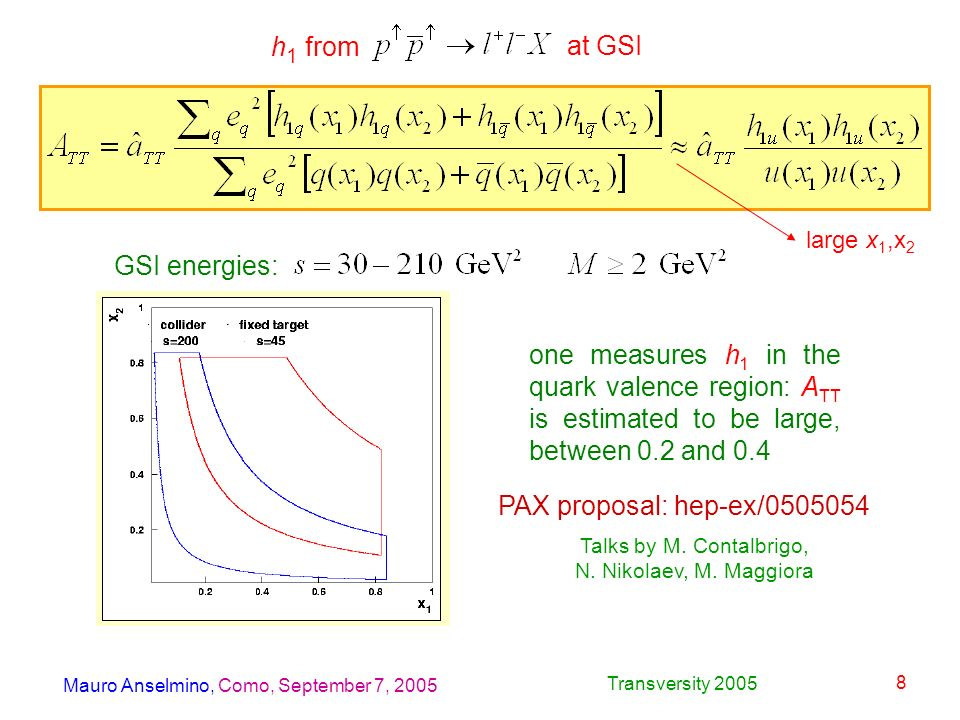 Mauro Anselmino, Como, September 7, 2005 Transversity 2005 8 h 1 from GSI energies: large x 1,x 2 one measures h 1 in the quark valence region: A TT is estimated to be large, between 0.2 and 0.4 at GSI PAX proposal: hep-ex/0505054 Talks by M.