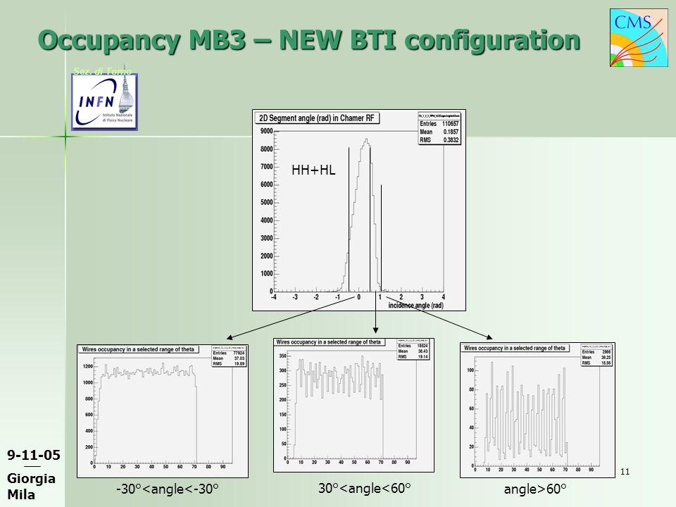 9-11-05 Giorgia Mila Sez. di Torno 11 -30°<angle<-30°angle>60° 30°<angle<60° Occupancy MB3 – NEW BTI configuration HH+HL