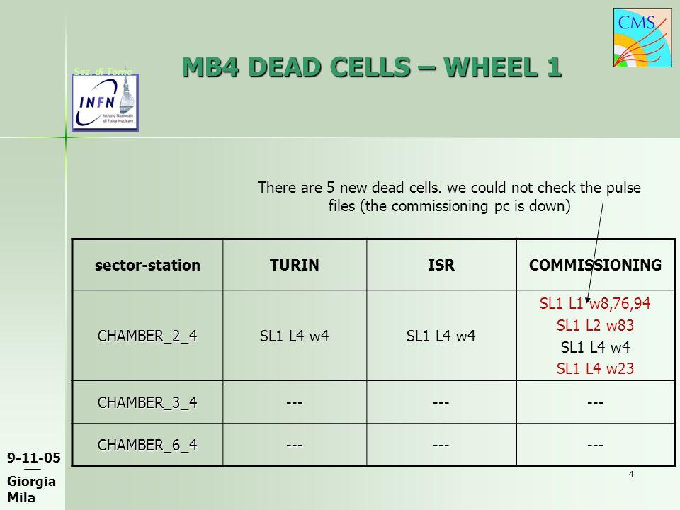 9-11-05 Giorgia Mila Sez. di Torno 4 MB4 DEAD CELLS – WHEEL 1 sector-stationTURINISRCOMMISSIONING CHAMBER_2_4SL1 L4 w4 SL1 L1 w8,76,94 SL1 L2 w83 SL1