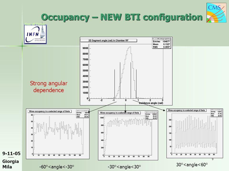 9-11-05 Giorgia Mila Sez. di Torno 9 Strong angular dependence Occupancy – NEW BTI configuration -60°<angle<-30° 30°<angle<60° -30°<angle<30°