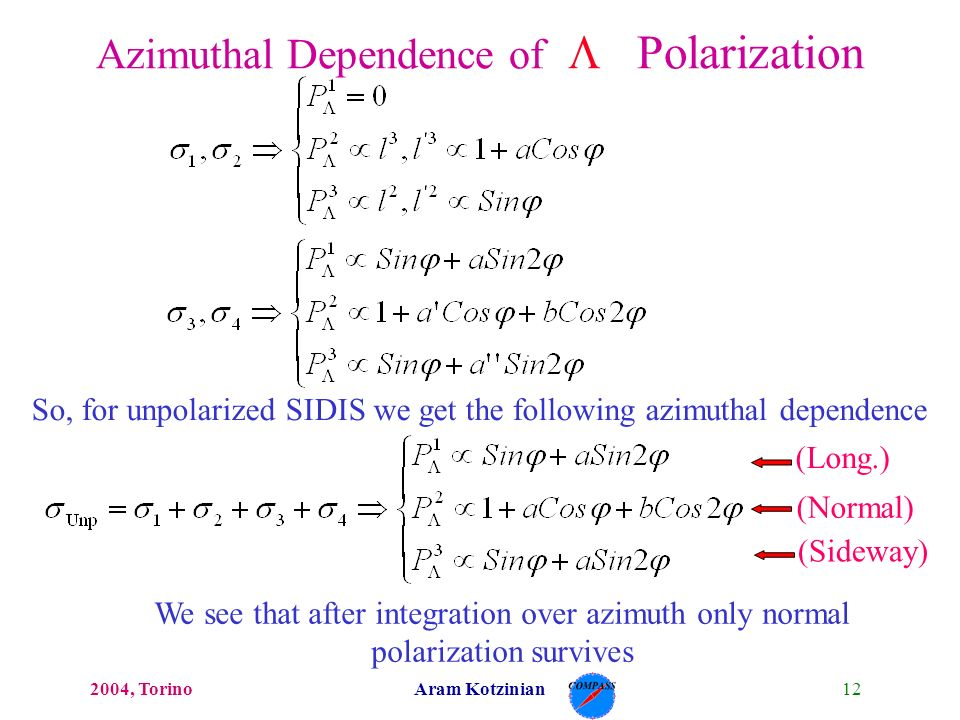 122004, TorinoAram Kotzinian Azimuthal Dependence of Polarization We see that after integration over azimuth only normal polarization survives So, for unpolarized SIDIS we get the following azimuthal dependence (Sideway) (Long.) (Normal)