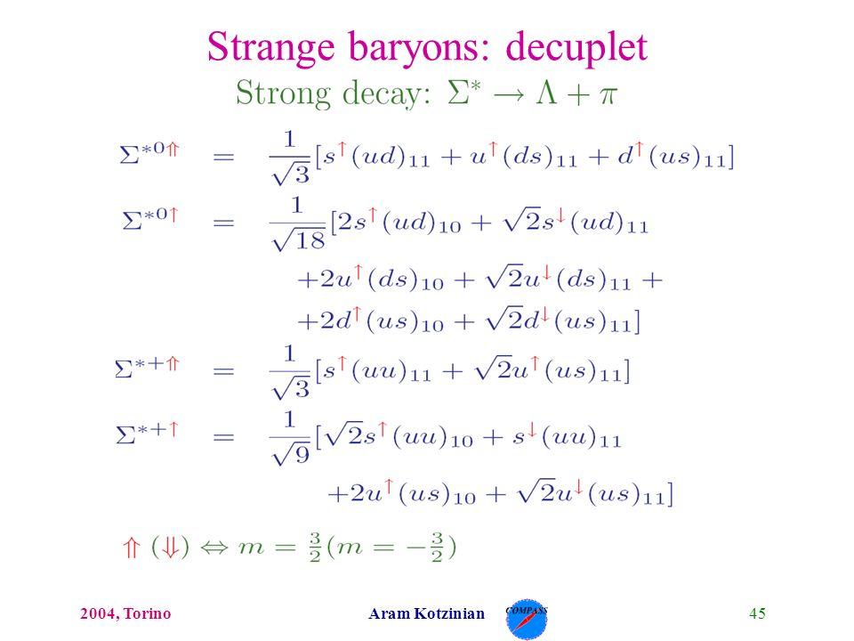 452004, TorinoAram Kotzinian Strange baryons: decuplet