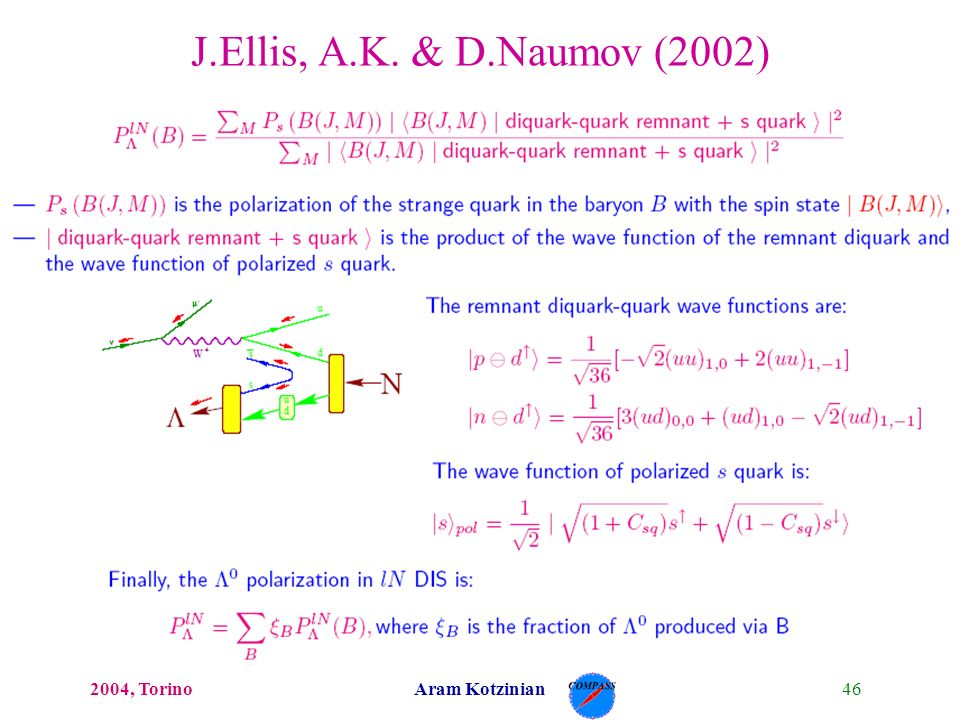 462004, TorinoAram Kotzinian J.Ellis, A.K. & D.Naumov (2002)