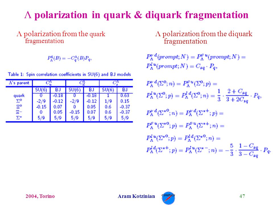 472004, TorinoAram Kotzinian Λ polarization in quark & diquark fragmentation Λ polarization from the diquark fragmentation Λ polarization from the quark fragmentation