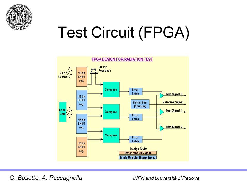 G. Busetto, A. Paccagnella INFN and Università di Padova Test Circuit (FPGA)