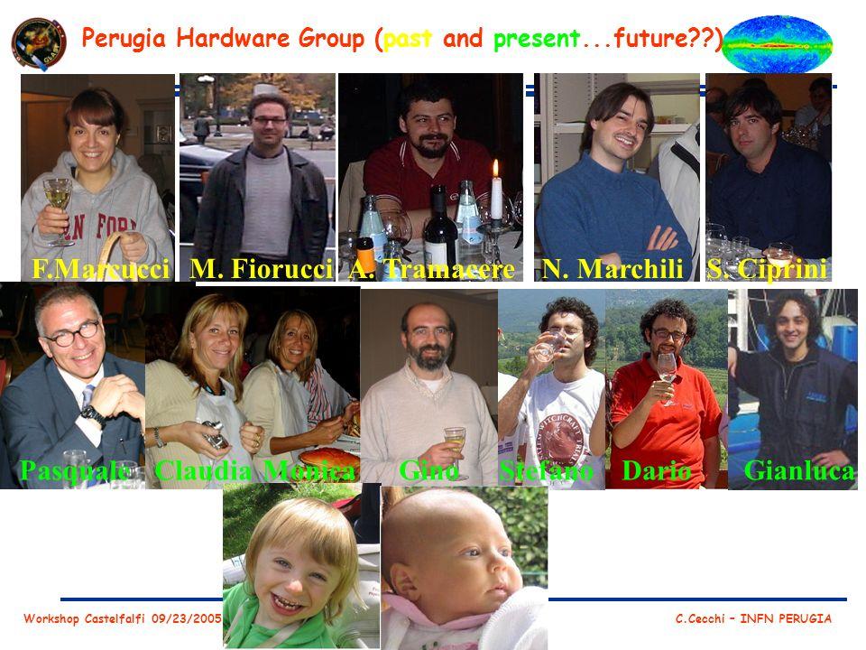 Workshop Castelfalfi 09/23/2005 C.Cecchi – INFN PERUGIA Perugia Hardware Group (past and present...future??) F.Marcucci M.