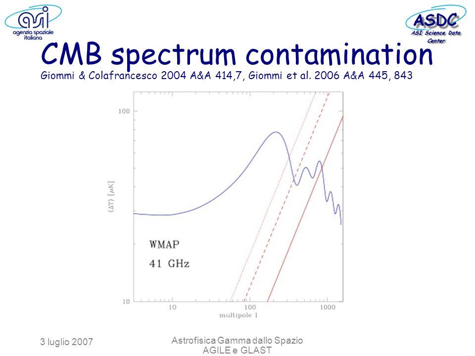 3 luglio 2007 Astrofisica Gamma dallo Spazio AGILE e GLAST CMB spectrum contamination Giommi & Colafrancesco 2004 A&A 414,7, Giommi et al.