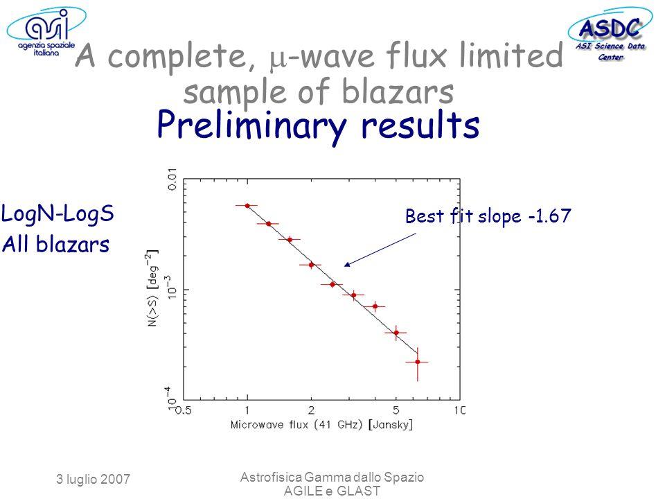 3 luglio 2007 Astrofisica Gamma dallo Spazio AGILE e GLAST A complete, -wave flux limited sample of blazars Preliminary results Best fit slope -1.67 LogN-LogS All blazars
