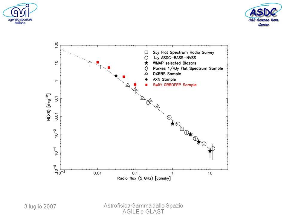 3 luglio 2007 Astrofisica Gamma dallo Spazio AGILE e GLAST