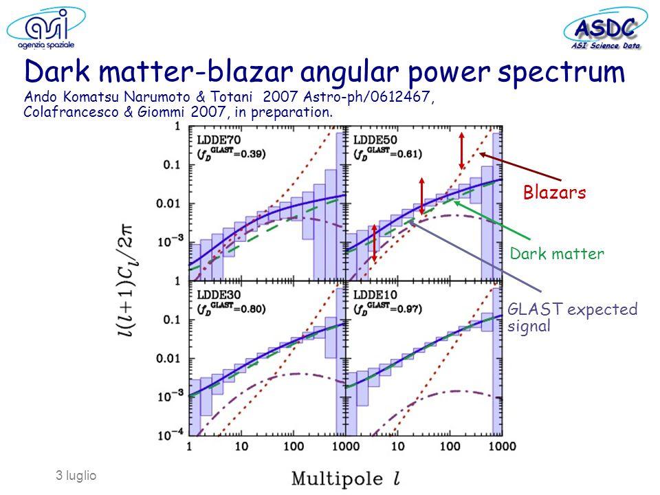 3 luglio 2007 Astrofisica Gamma dallo Spazio AGILE e GLAST Dark matter-blazar angular power spectrum Ando Komatsu Narumoto & Totani 2007 Astro-ph/0612467, Colafrancesco & Giommi 2007, in preparation.