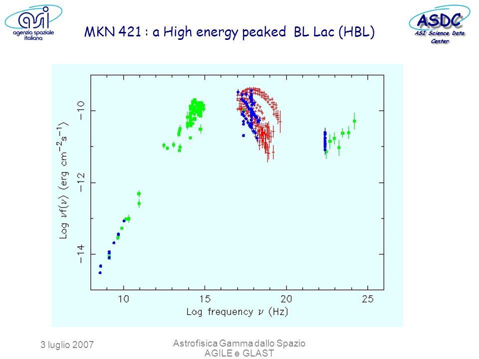 3 luglio 2007 Astrofisica Gamma dallo Spazio AGILE e GLAST MKN 421 : a High energy peaked BL Lac (HBL)