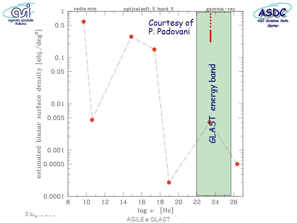 3 luglio 2007 Astrofisica Gamma dallo Spazio AGILE e GLAST GLAST energy band Courtesy of P.