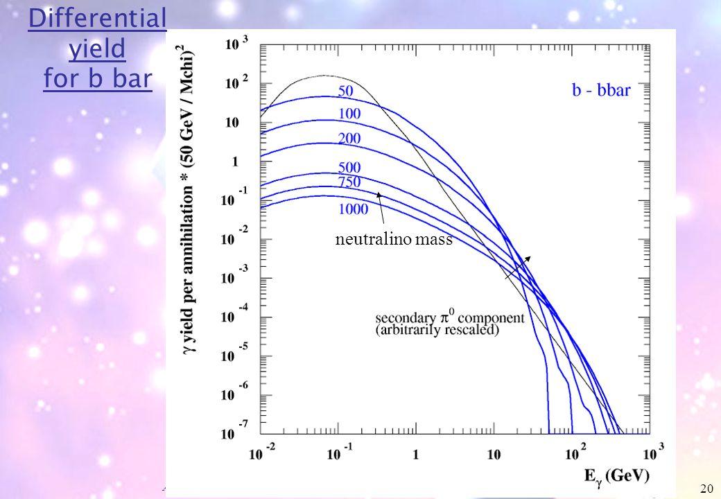 Aldo Morselli, INFN & Università di Roma Tor Vergata, aldo.morselli@roma2.infn.it 20 neutralino mass Differential yield for b bar