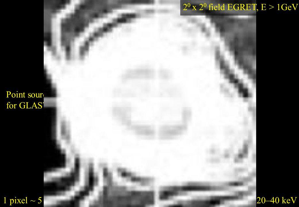 Aldo Morselli, INFN & Università di Roma Tor Vergata, aldo.morselli@roma2.infn.it 41 2 0 x 2 0 field IBIS/ISGRI 20–40 keV1 pixel ~ 5 arcmin Point sour