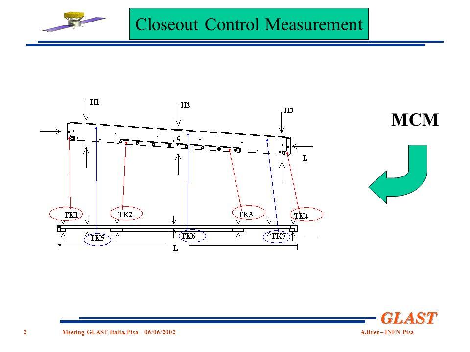 2 GLAST Meeting GLASTItalia,Pisa06/06/2002A.Brez–INFN Pisa MCM Closeout Control Measurement