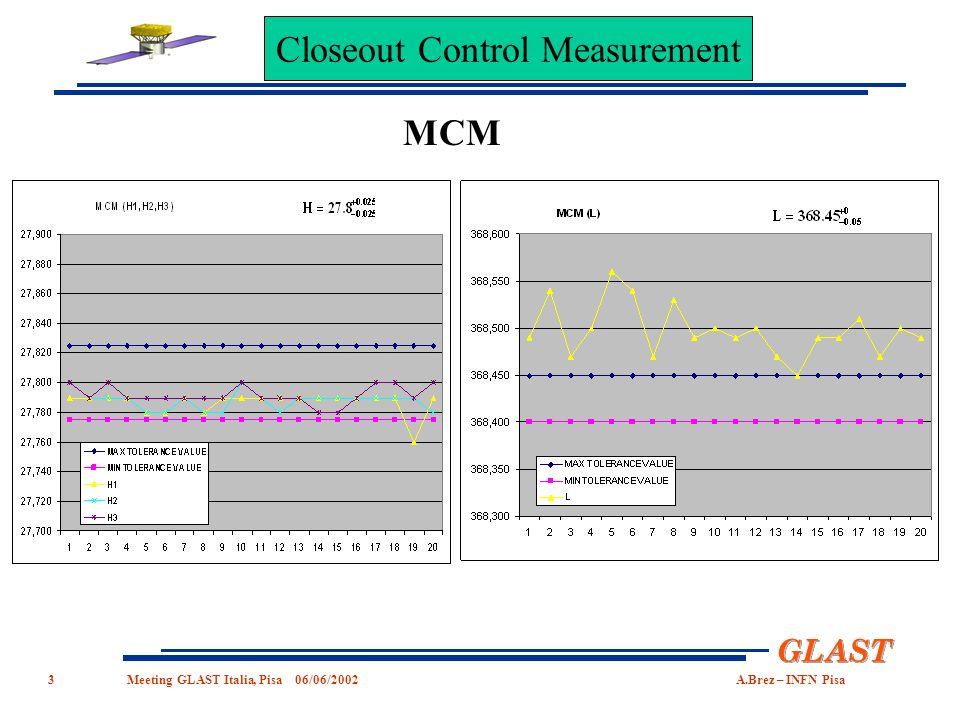 3 GLAST Meeting GLASTItalia,Pisa06/06/2002A.Brez–INFN Pisa MCM Closeout Control Measurement