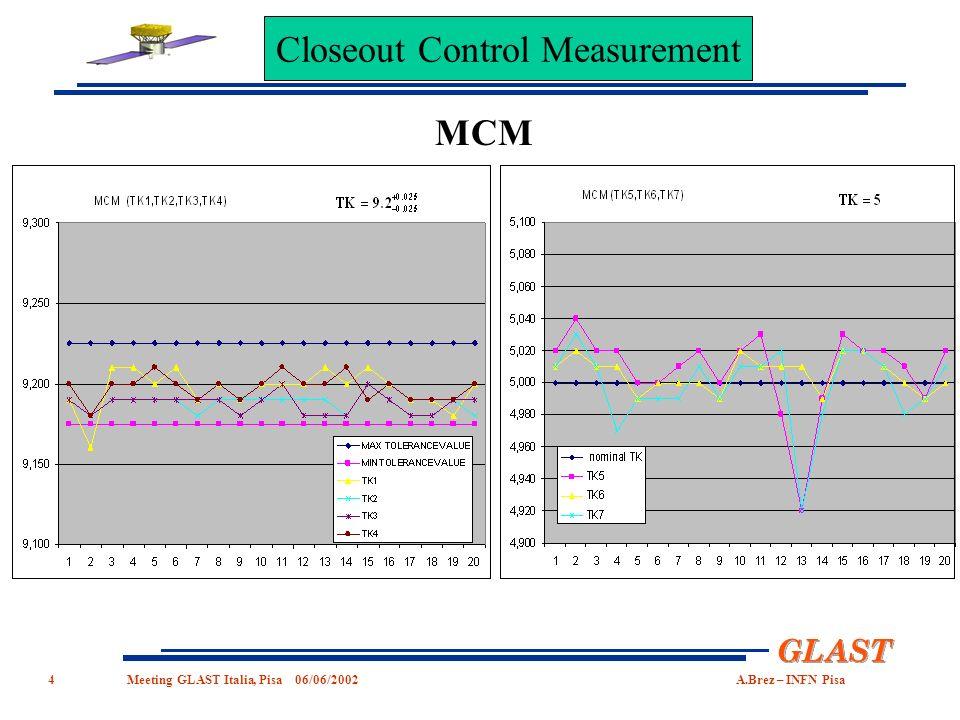4 GLAST Meeting GLASTItalia,Pisa06/06/2002A.Brez–INFN Pisa MCM Closeout Control Measurement