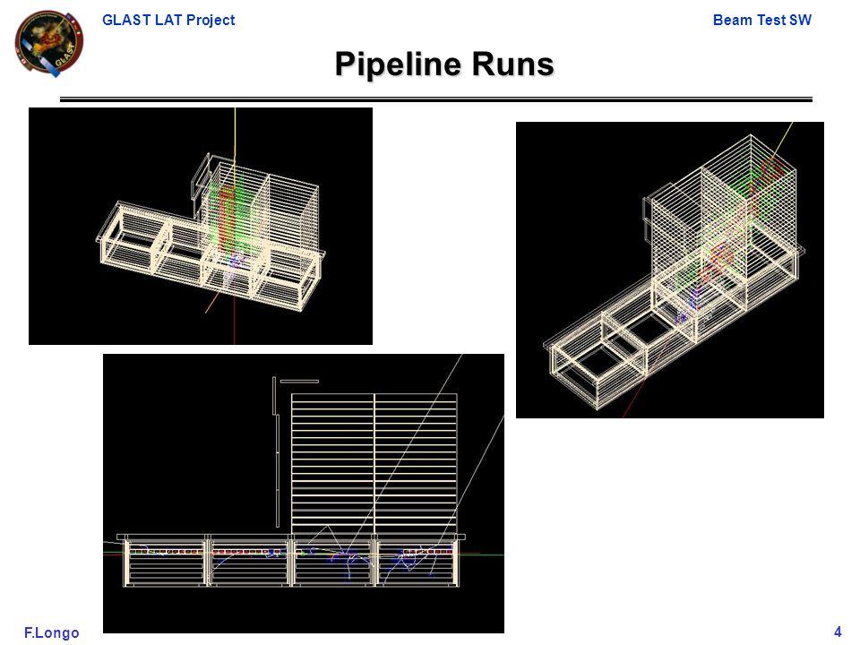 GLAST LAT ProjectBeam Test SW F.Longo4 Pipeline Runs