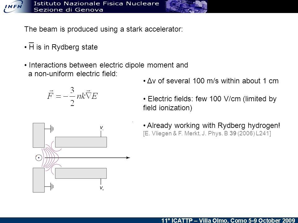 Δv of several 100 m/s within about 1 cm Electric fields: few 100 V/cm (limited by field ionization) Already working with Rydberg hydrogen.