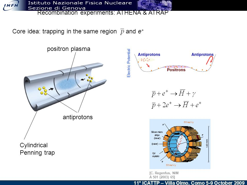 Recombination experiments: ATHENA & ATRAP antiprotons positron plasma Core idea: trapping in the same region and e + [C.